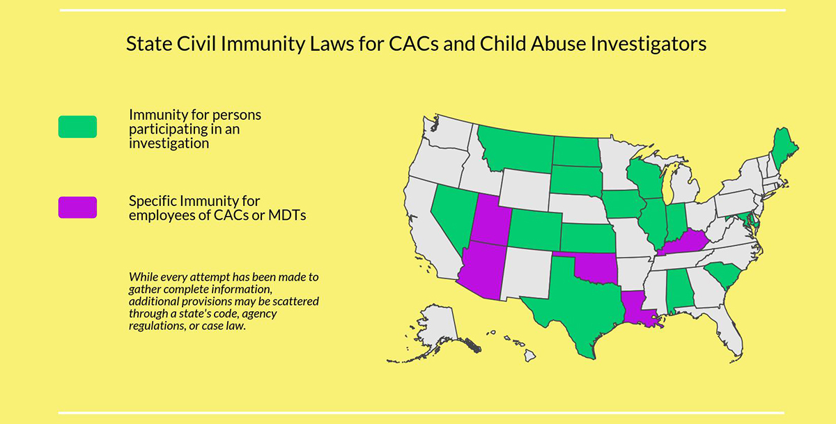 Map of state civil immunity laws for CACs and Child Abuse Investigators. | While every attempt has been made to gather complete information, additional provisions may be scattered through a state's code, agency regulations, or case law.